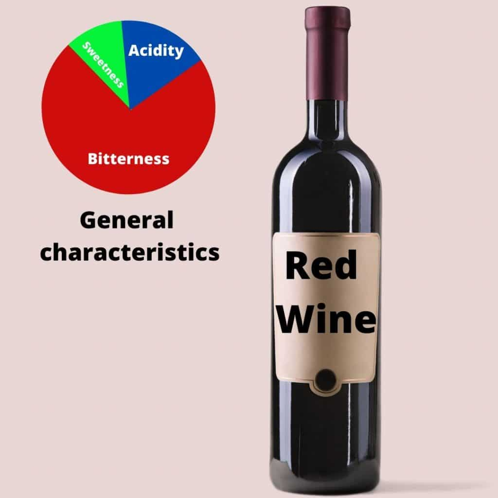 red wine characteristics for food and wine pairing